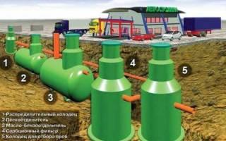 Вывоз и утилизация жидких бытовых отходов (жбо)