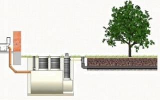 Как сделать канализационную систему с септиком дкс