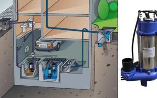 Насос для откачки канализации в домашних условиях — полное руководство по выбору