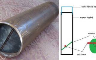 Чистка скважины — изготовление желонки своими руками
