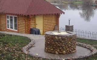 Колодец: как сделать качественное водоснабжение на территории усадьбы