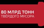Утилизация картриджей, кому необходима данная услуга и как она осуществляется в москве и московсокй области
